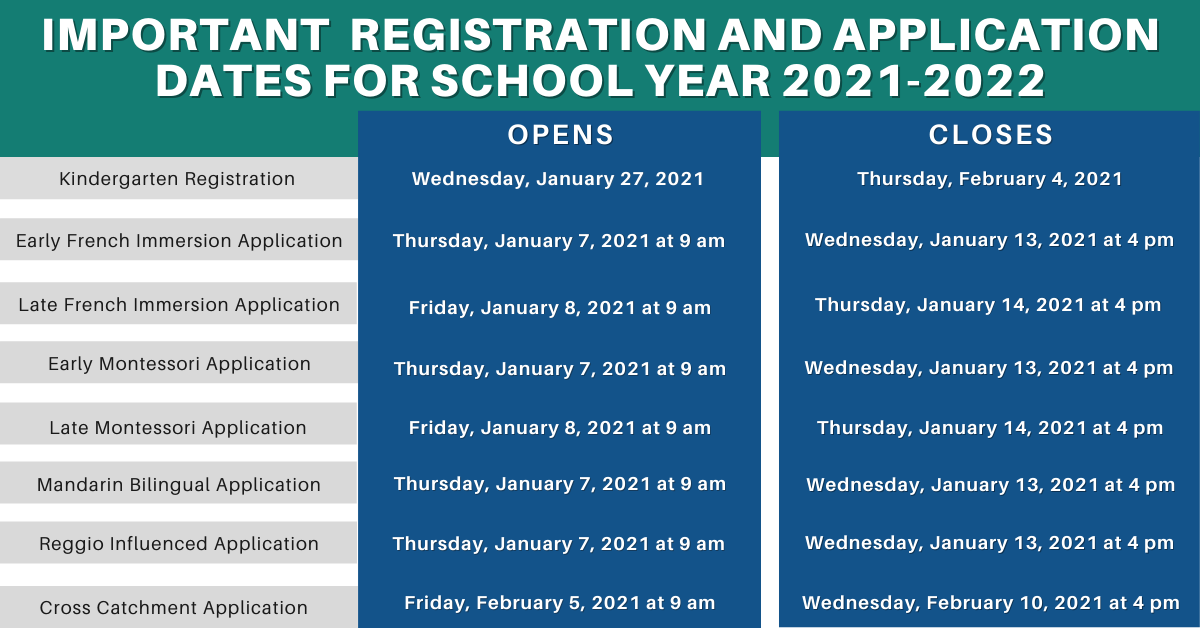 Important Registration and Application Dates For SY 2021-2022.png