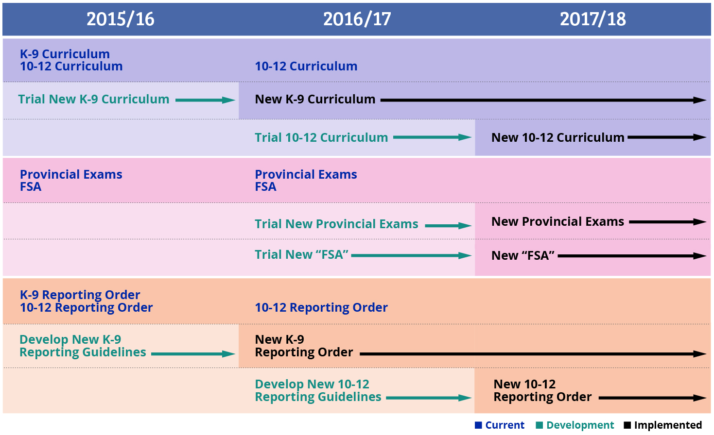 Curriculum_Timeline_for_Change